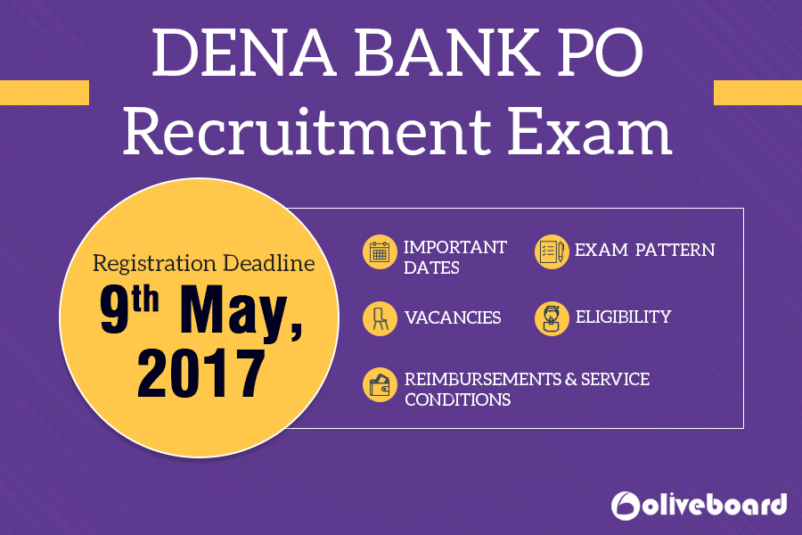 Bank Exams Dena Bank PO Recruitment Exam 2017 Salary Vacancies Dates Exam Pattern Selection Process Career in Banking Oliveboard Free Mock Tests Free Test Series Exam Preparation