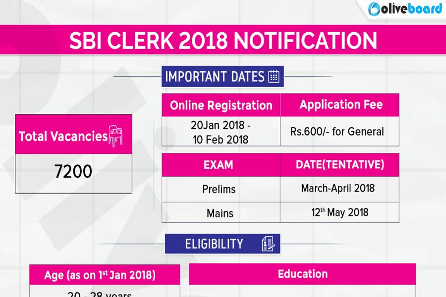 SBI Clerk 2018 SBI Clerk 2018 SBI Clerk 2018 SBI Clerk 2018 SBI Clerk 2018 SBI Clerk 2018 SBI Clerk 2018SBI Clerk 2018 SBI Clerk 2018 SBI Clerk 2018 SBI Clerk 2018 SBI Clerk 2018 SBI Clerk 2018 SBI Clerk 2018 SBI Clerk 2018 SBI Clerk 2018