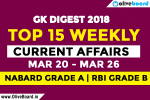 Top 15 Current Affairs Mar 20 to Mar 26