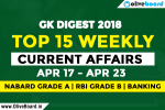 Top 10 Current Affairs April 17 to April 23