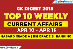 Top 10 Current Affairs April 10 to April 16