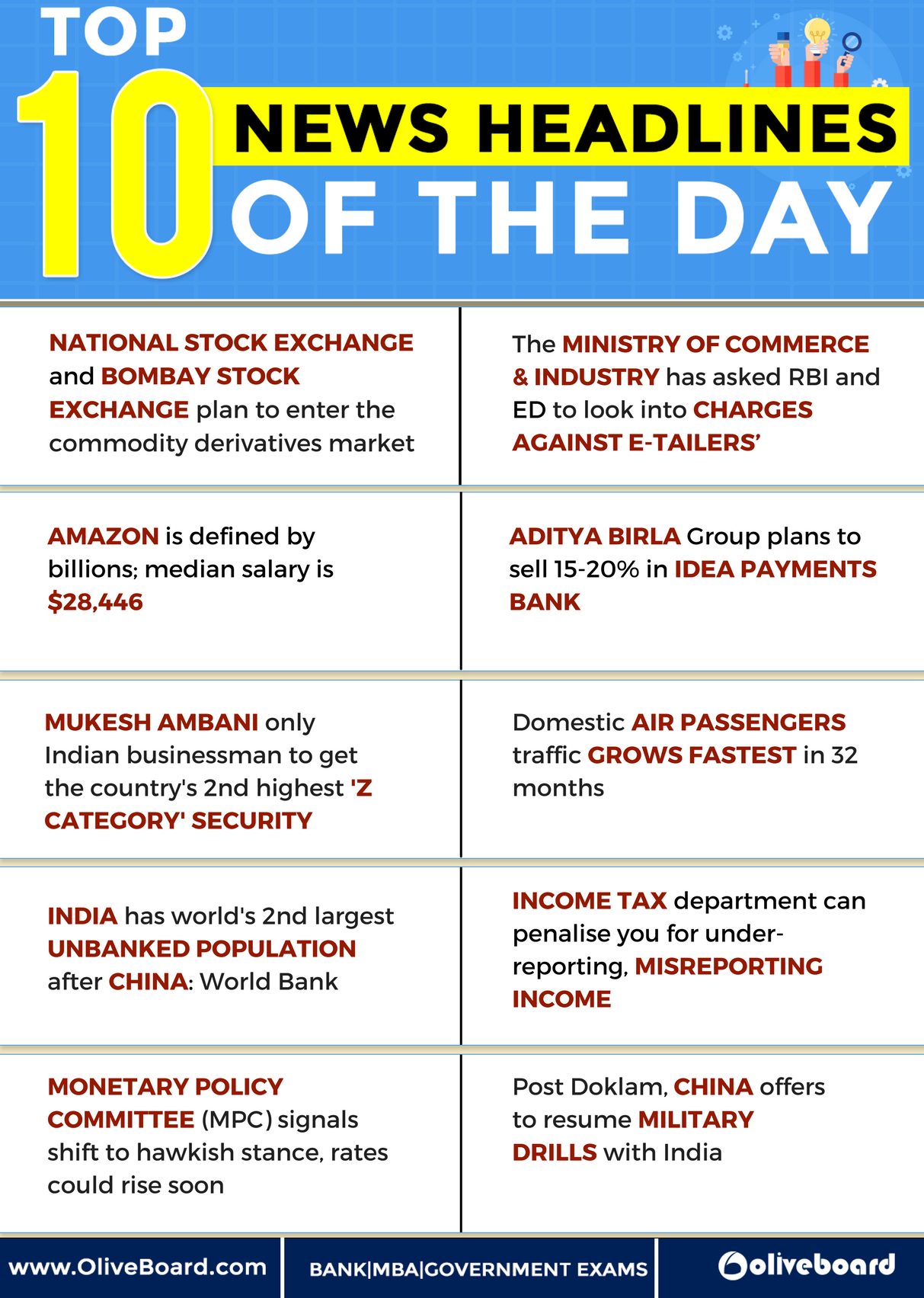 DAILY GK CURRENT AFFAIRS For 20TH APRIL
