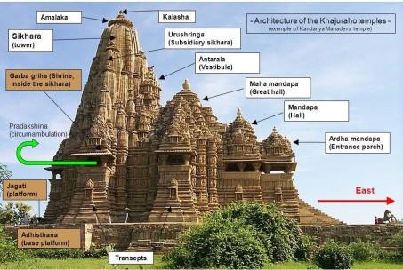 Nagara temple architecture style