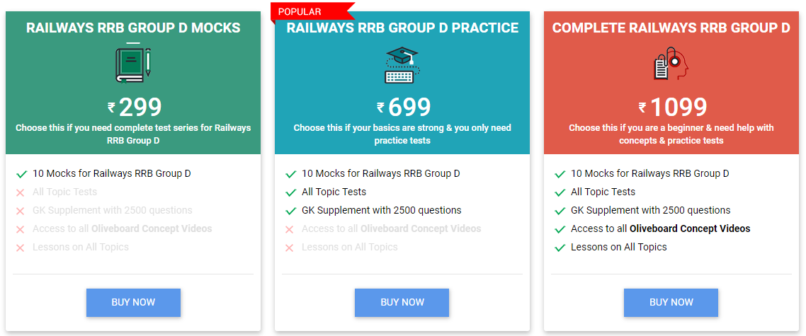 RRB Group D Admit card RRB Group D Admit card RRB Group D Admit card RRB Group D Admit card