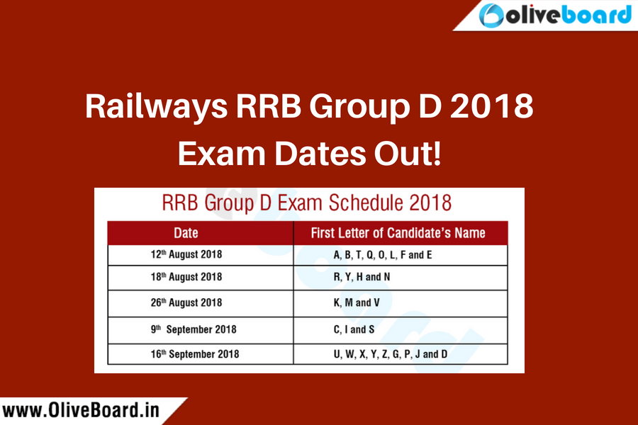 Railways RRB Group D 2018 Exam Dates Out!