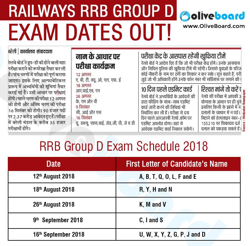 Railways-RRB-Group-D