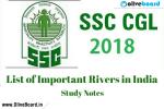 SSC CGL Study notes Imp Rivers