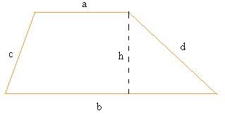 Trapezoid formula SSC CGL Study Material