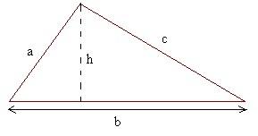 SSC CGL Study Material Triangle formula