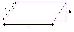 SSC CGL Study Material parallelogram formula