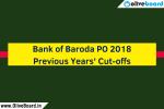 Bank of Baroda PO 2018 Previous Years' Cutoffs