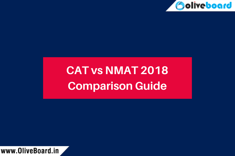 CAT vs NMAT 2018 Comparison Guide