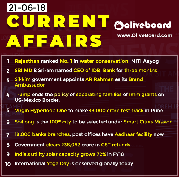 DAILY GK CURRENT AFFAIRS – 21st JUNE
