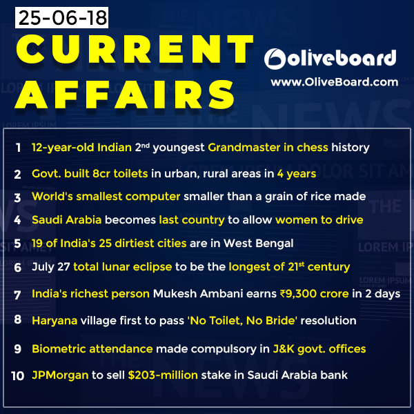 DAILY GK CURRENT AFFAIRS – 25th JUNE