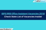 IBPS RRB Office Assistant Vacancies