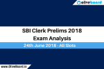 SBI Clerk 2018 Exam Analysis