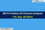 SBI PO Exam Analysis