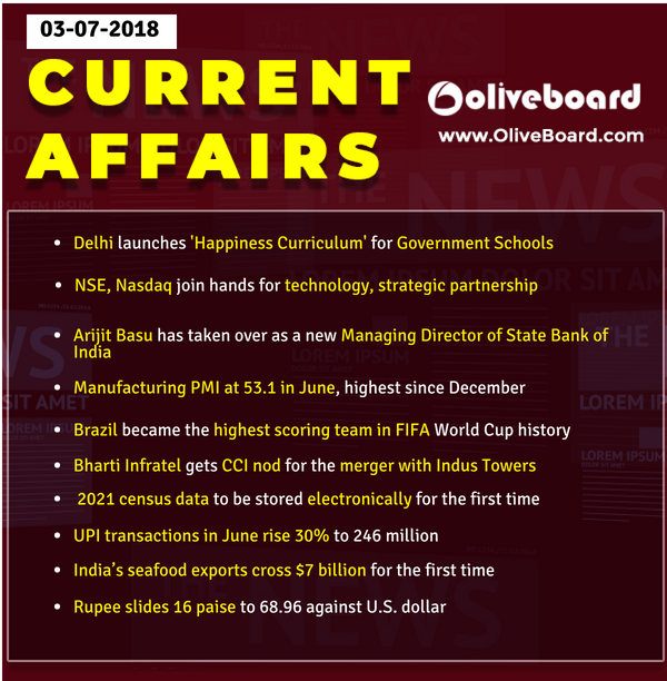 DAILY GK CURRENT AFFAIRS – 03rd July