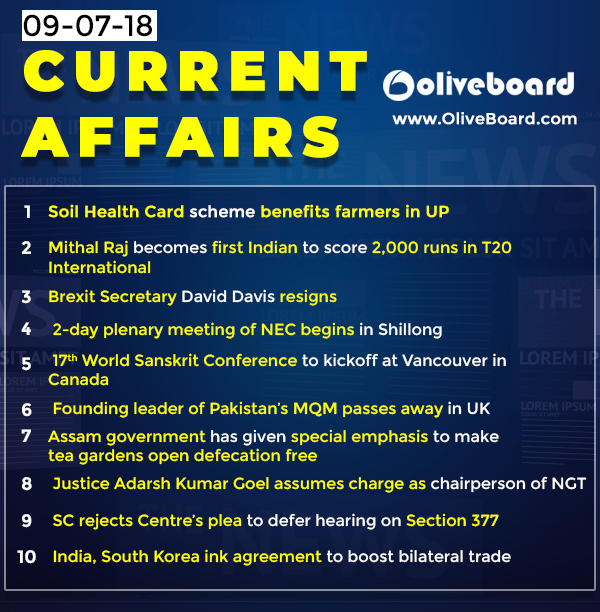 DAILY GK CURRENT AFFAIRS – 09th Ju