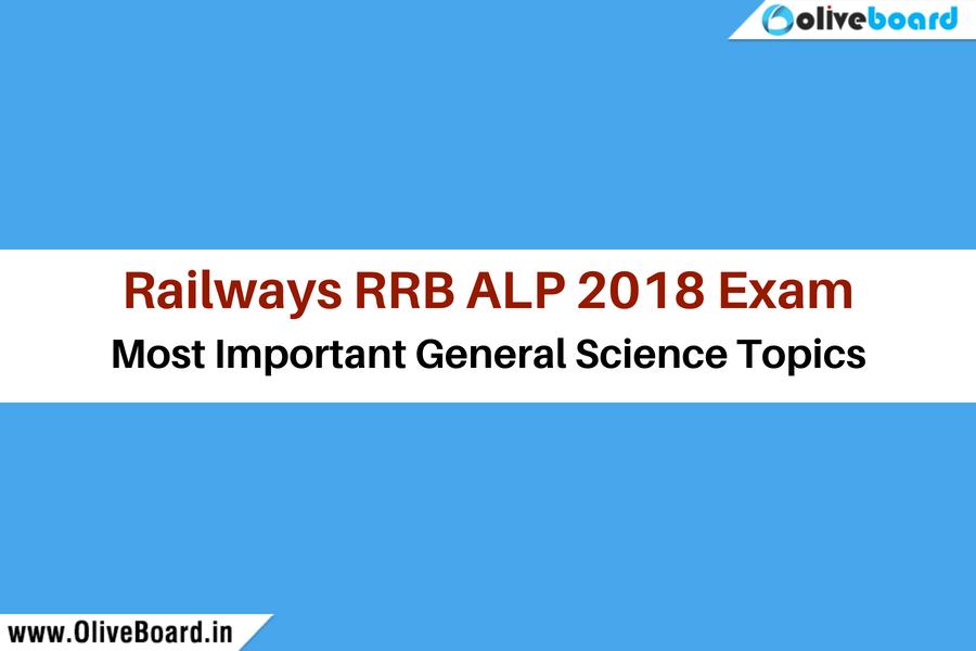 General Science Topics