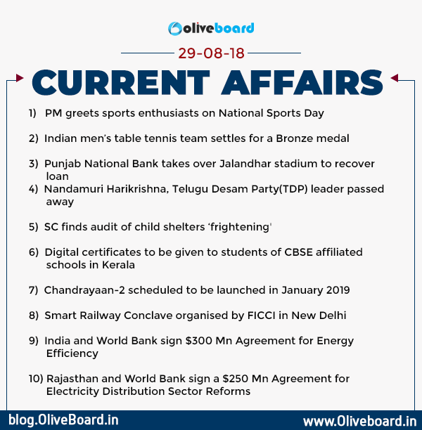 CURRENT AFFAIRS: 29th August 2018