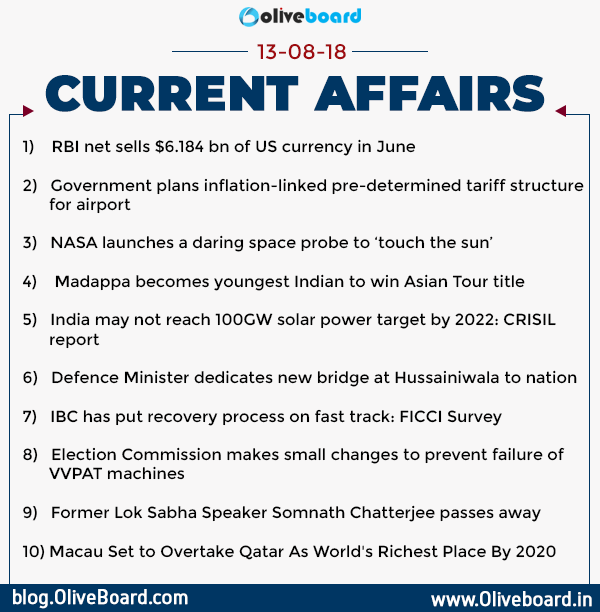 DAILY GK CURRENT AFFAIRS – 13th August