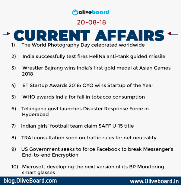 DAILY GK CURRENT AFFAIRS – 20th August