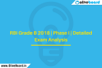 RBI Grade B 2018 | Phase I | Detailed Exam Analysis