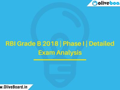 RBI Grade B 2018 | Phase I | Detailed Exam Analysis