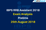IBPS RRB Assistant Prelims Exam Analysis