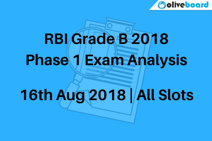 RBI Grade B 2018 Phase 1 Exam Analysis