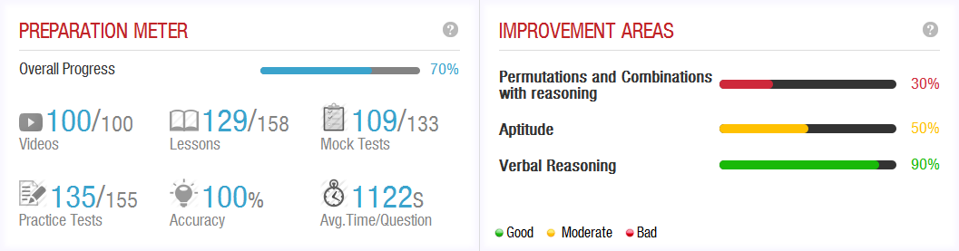 IBPS PO Mock Test