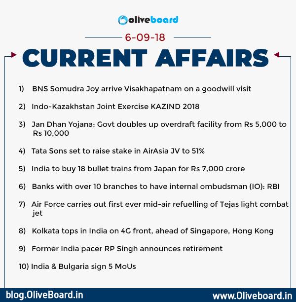 Current Affairs: 06 September 2018