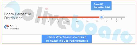 Percentile Final