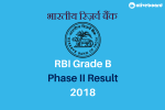 RBI Grade B Mains Result 2018