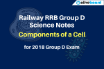 Railway RRB Group D Science Notes
