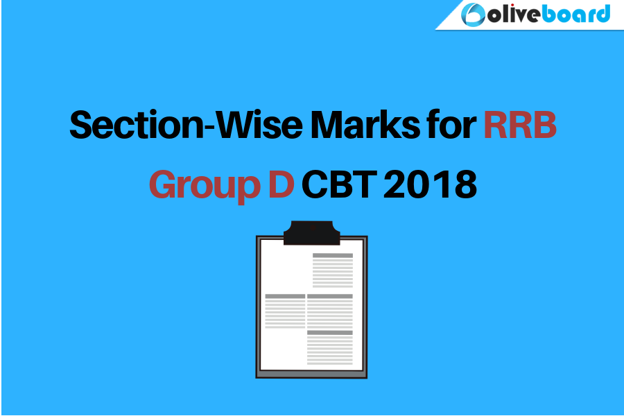 Section-Wise Marks for RRB Group D