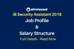 IB Security Assistant Job Profile & Salary