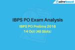 IBPS PO Prelims Exam Analysis