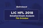 LIC HFL Assistant Exam Analysis