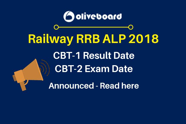 RRB ALP Exam Date Announced