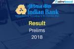 Indian Bank PO Prelims result