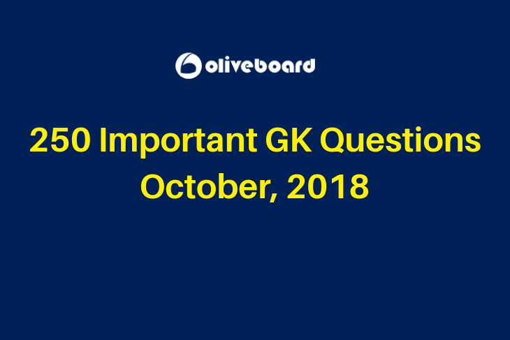 250 Important GK Questions