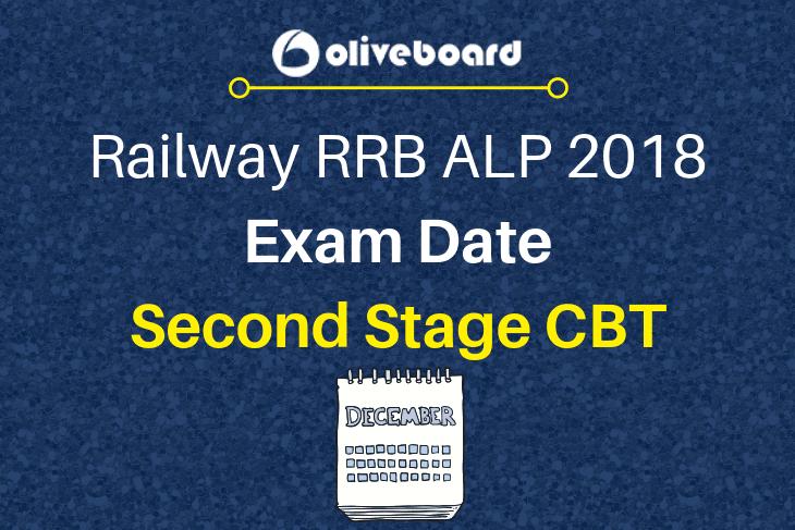 Railway RRB ALP 2018