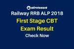 RRB ALP Exam Result CBT-1