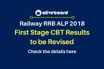 Railway RRB ALP 2018 Exam Result