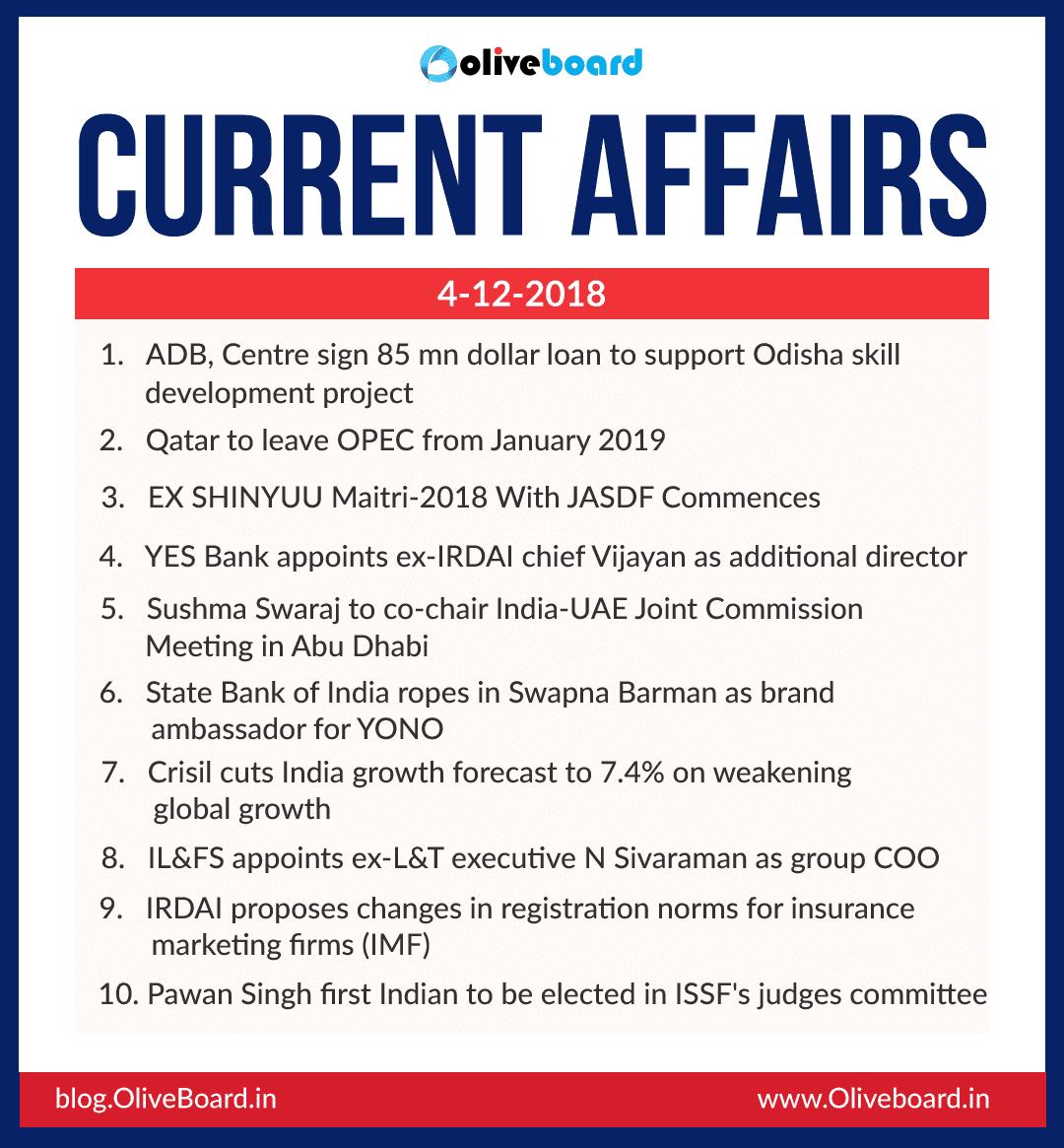 Current Affairs 04 December 2018