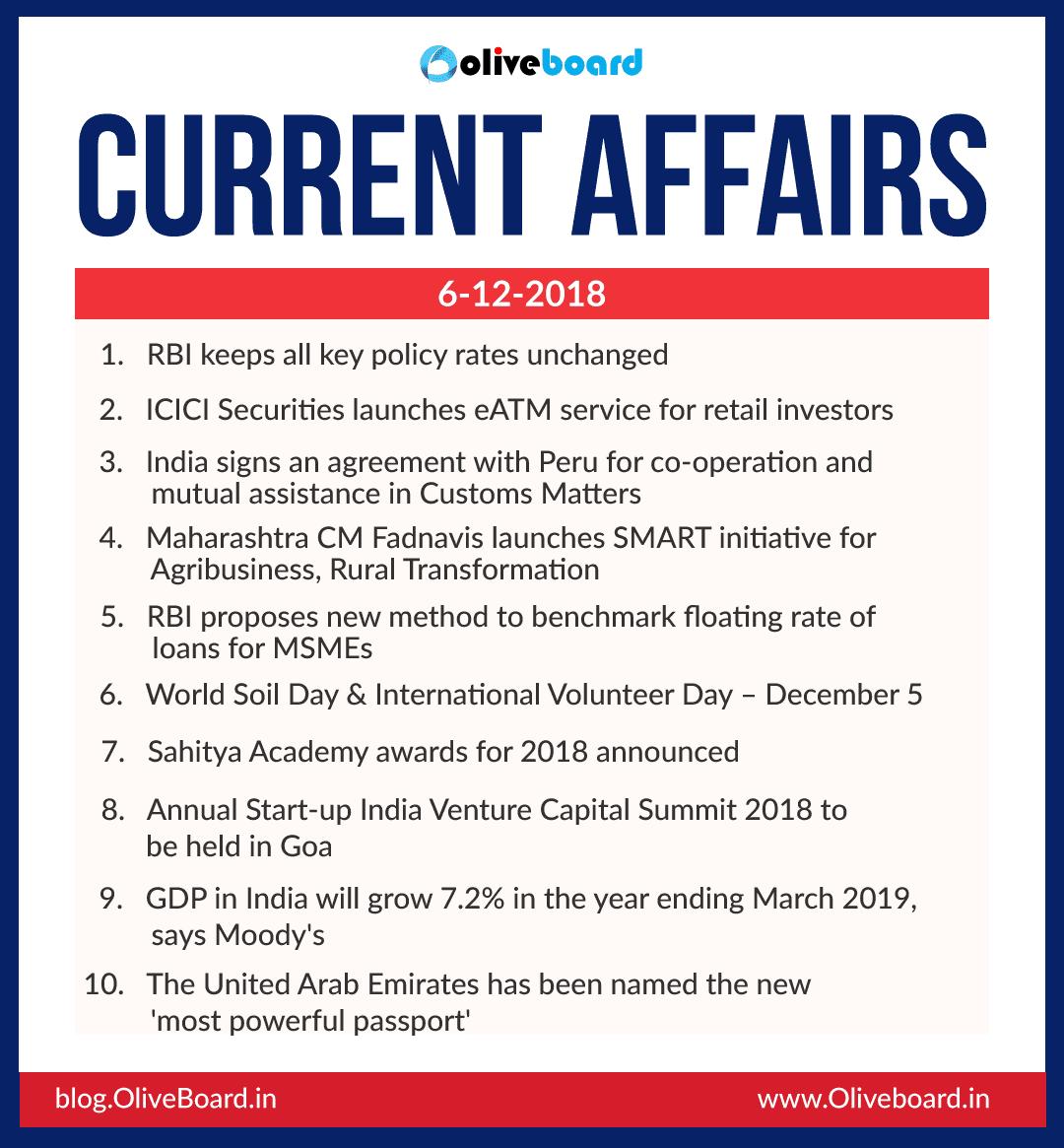 Current Affairs: 06 December 2018