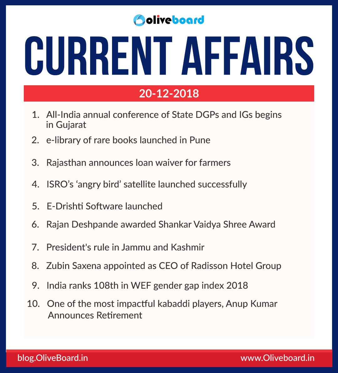 Current Affairs: 20 December 2018