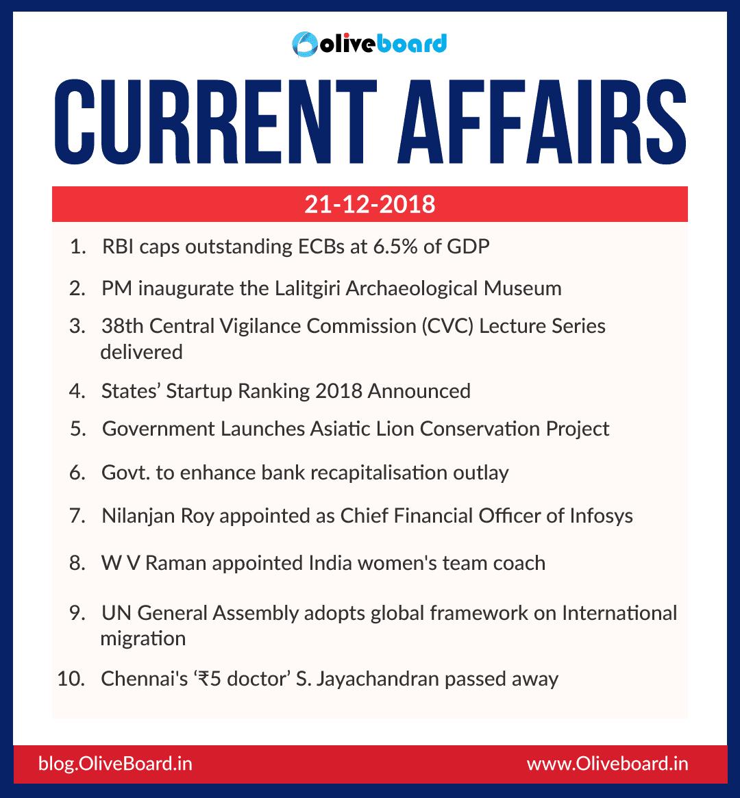 Current Affairs: 21 December 2018